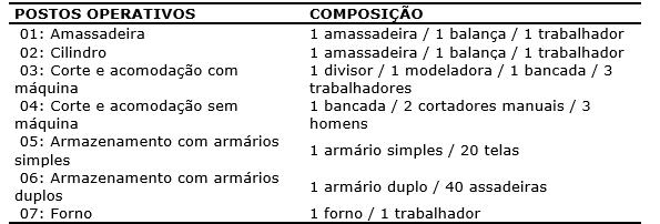 Figura3