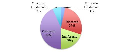 Gráfico5