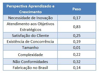 Tabela11