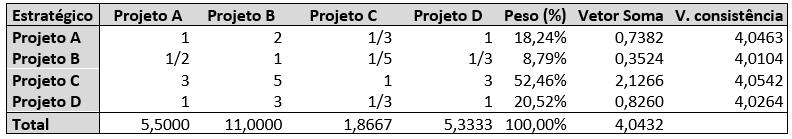 Figura27