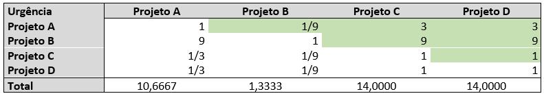 Figura33