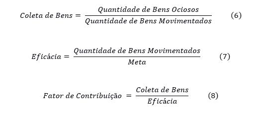 Equação3