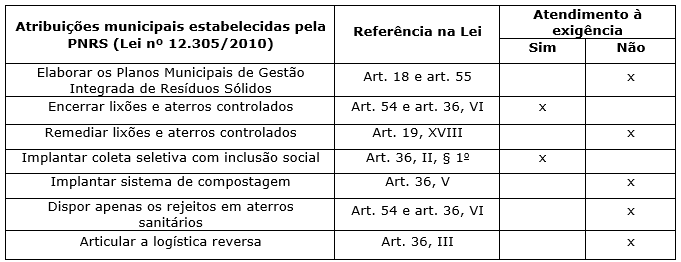 Curso de programacao em java online gratis by