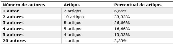 Tabela7