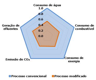 Figura15