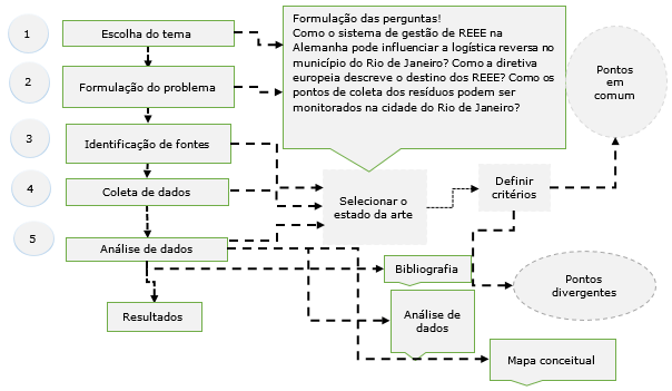 Figura