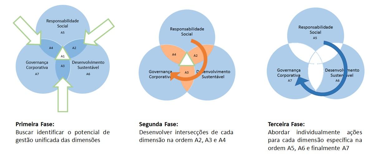 Proposta de criação de instrumento para o diagnóstico, avaliação ... 8a5f568d6a